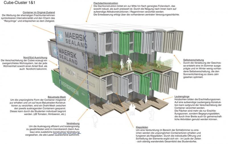 studentendorf plaenterwald berlin sta. Black Bedroom Furniture Sets. Home Design Ideas